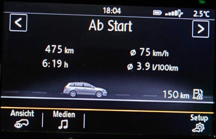 475km in 6:19 bei 3,9l/100km